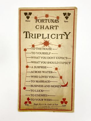 Fortunas Chart. Triplicity. ASTROLOGY